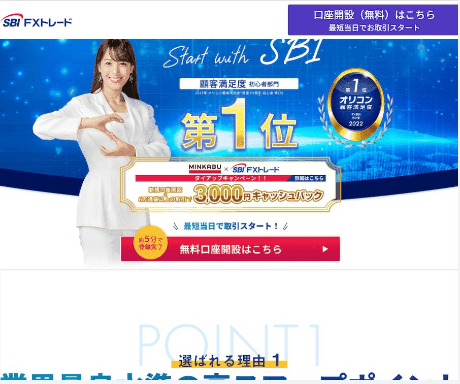 SBIFXトレードのイメージ画像