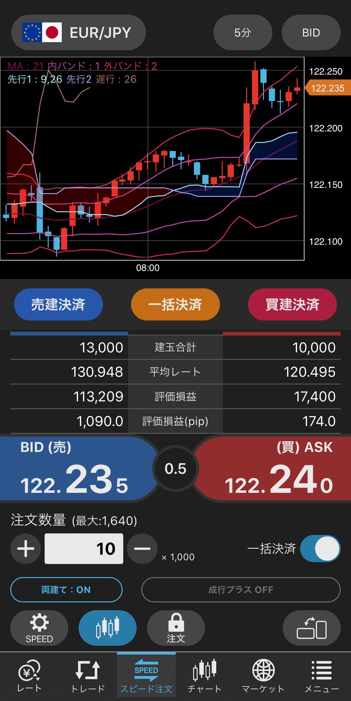 セントラル短資FXのスマホアプリ画像1